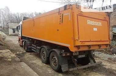 Reisch KHKS 2012 в Киеве