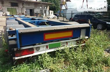 Renders 550 2004 в Одессе