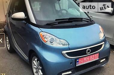 Smart Fortwo ED Electric Drive  2014