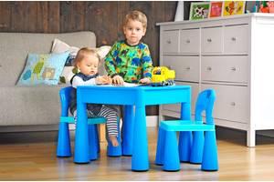 Новые Детские столы Tega Baby