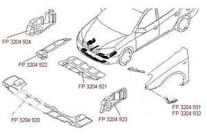 Новые Защиты под двигатель Hyundai Elantra