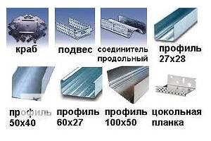 Новые Материалы для отделки Knauf