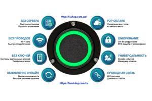 Сетевая система контроля доступа Lumiring всё управление с помощью смартфона