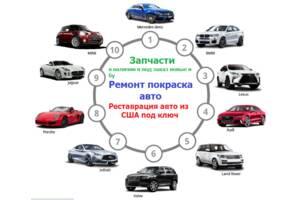 Ремонт реставрация автомобилей из США под ключ