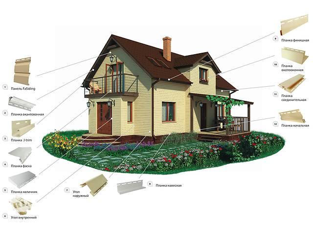 продам Красивый фасад на Вашем доме бу  в Украине