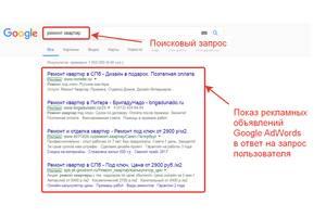 Размещение рекламы в Гугле от 300 грн в месяц.