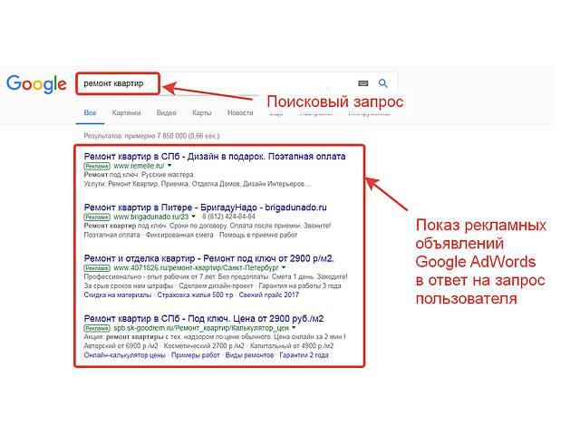 бу Размещение рекламы в Гугле от 300 грн в месяц.  в Украине