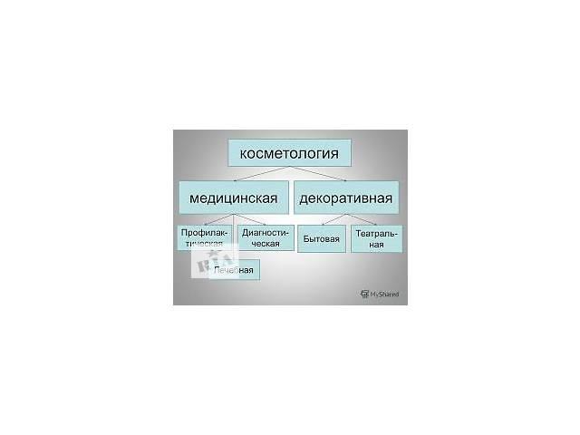 бу Учебный центр приглашает на курсы косметологии. в Кривом Роге (Днепропетровской обл.)