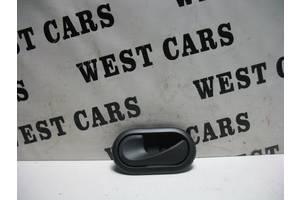 б/у Ручки двери Renault Duster