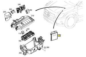 Новые Блоки управления двигателем Mercedes GLA-Class