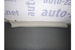 б/у Карты в кузов Renault Sandero