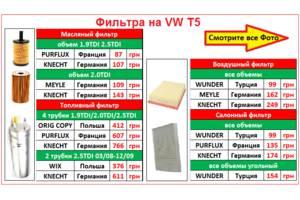 Новые Топливные фильтры Volkswagen