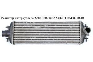 Радиаторы Renault 5