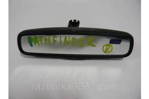 Зеркала Nissan Pathfinder