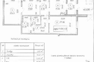 Продажа/аренда офісних приміщень в Вишгороді