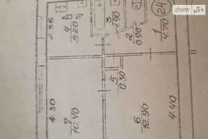 Продажа/аренда нерухомості в Костополі